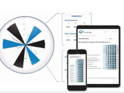 Webinar: Mit aktuellen digitalen Tools im Training überzeugen