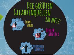 Webinar: Tatort Internet - Hilfe für die Medienbildung von Kindern und Jugendlichen
